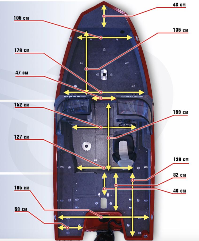 V-boats fishpro 50 mål, tekniske data. Stokken båt og motor AS er forhandler av denne. En fantastisk båt til sportsfiske.